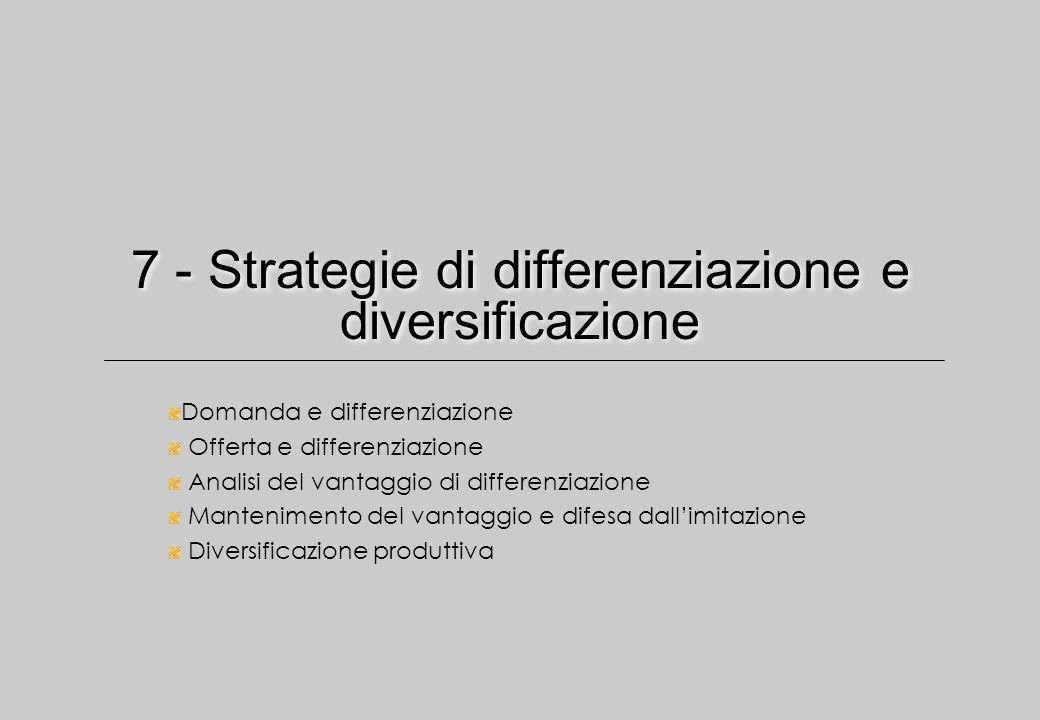 7 - Strategie di differenziazione e diversificazione Domanda e differenziazione Offerta e differenziazione Analisi del vantaggio di differenziazione M