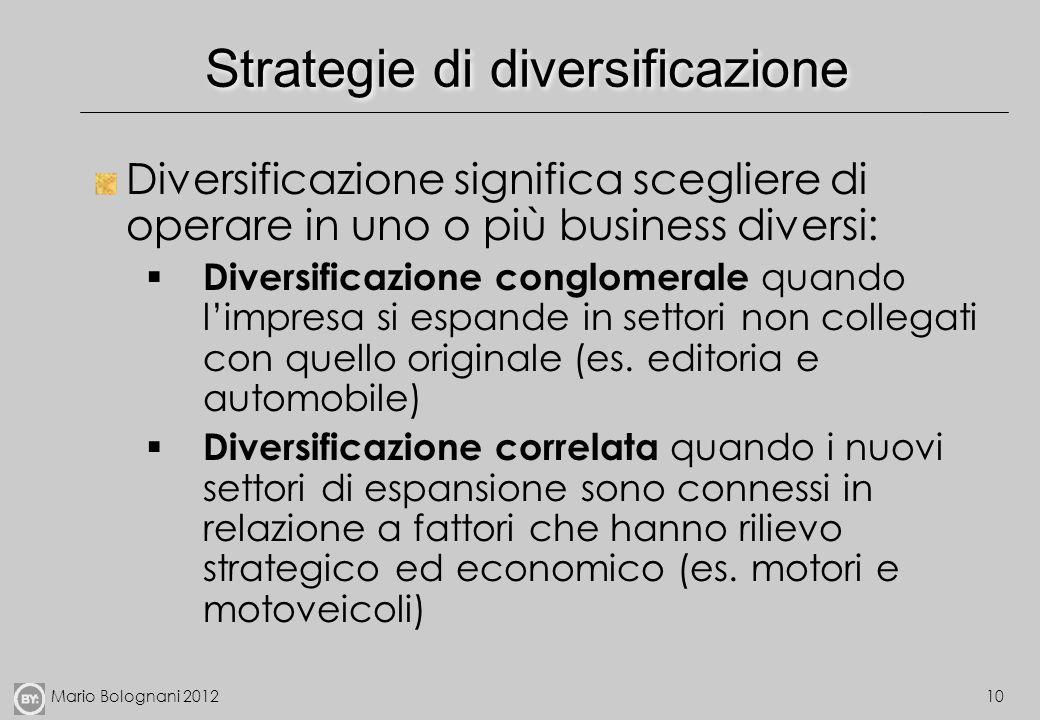 Mario Bolognani 201210 Strategie di diversificazione Diversificazione significa scegliere di operare in uno o più business diversi: Diversificazione c