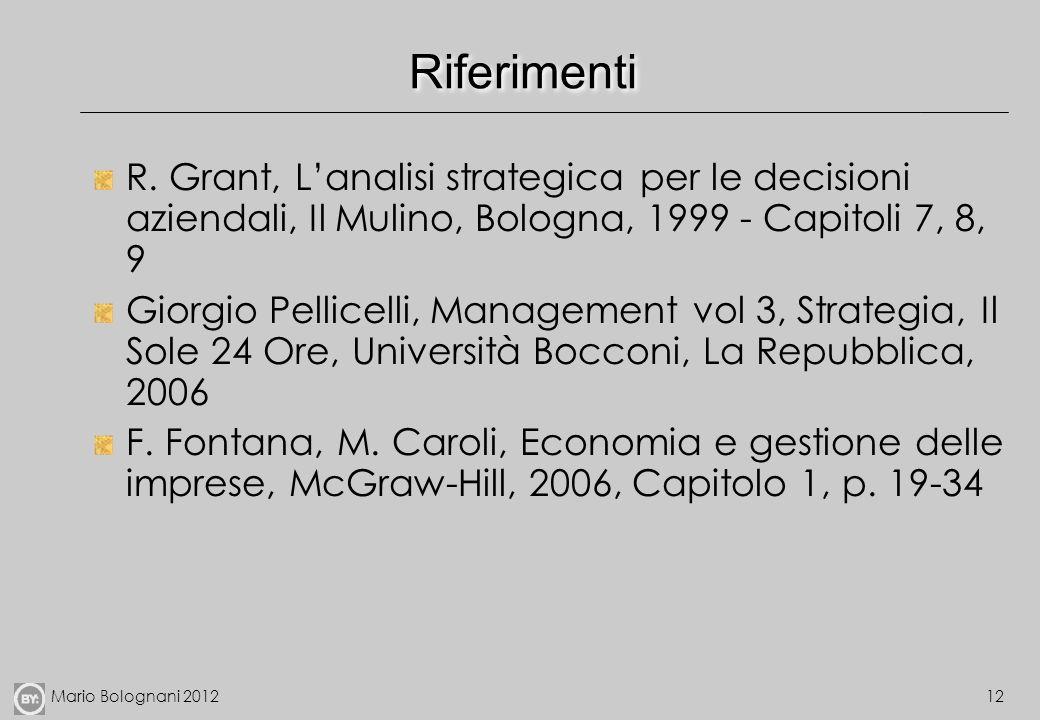 Mario Bolognani 201212 Riferimenti R. Grant, Lanalisi strategica per le decisioni aziendali, Il Mulino, Bologna, 1999 - Capitoli 7, 8, 9 Giorgio Pelli