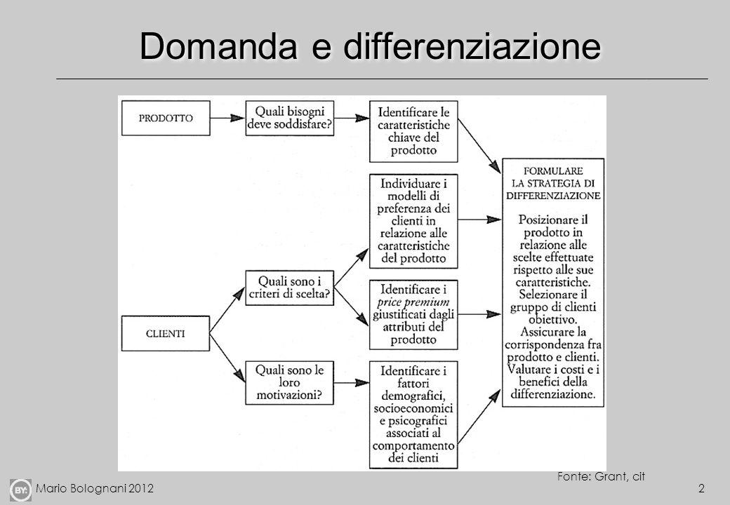 Mario Bolognani 20122 Domanda e differenziazione Fonte: Grant, cit