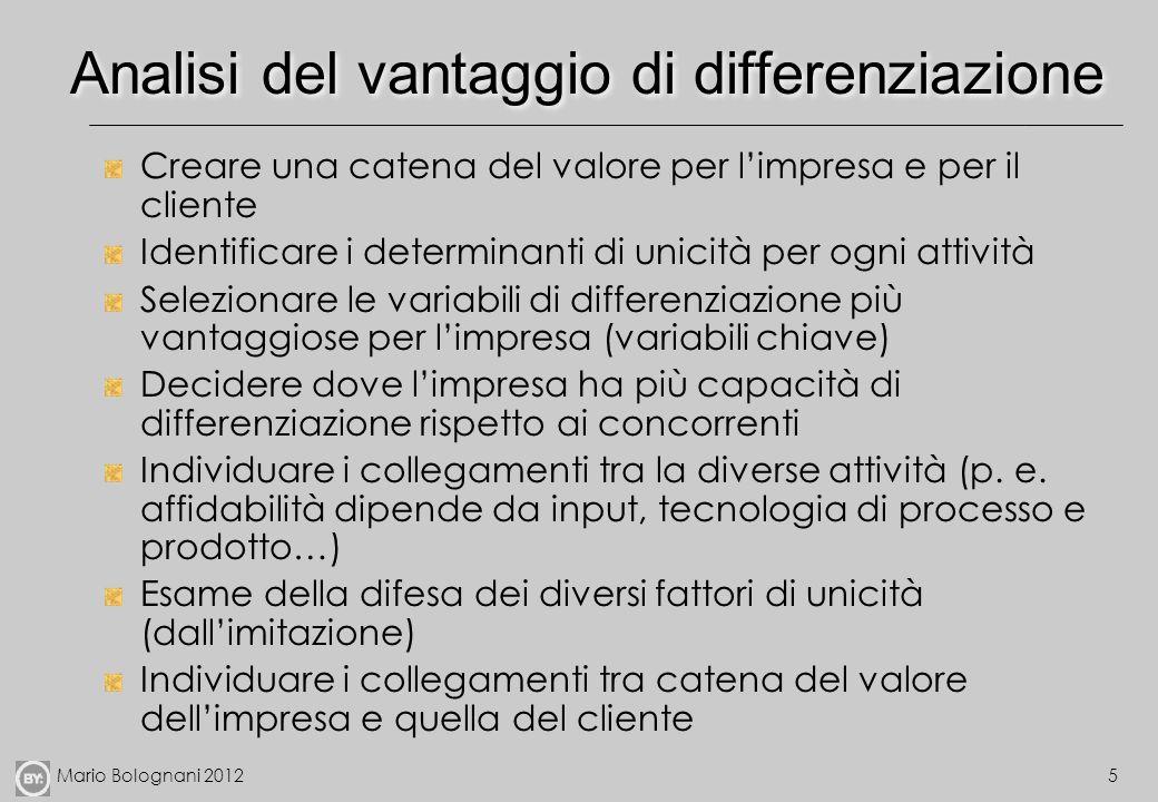Mario Bolognani 20125 Analisi del vantaggio di differenziazione Creare una catena del valore per limpresa e per il cliente Identificare i determinanti