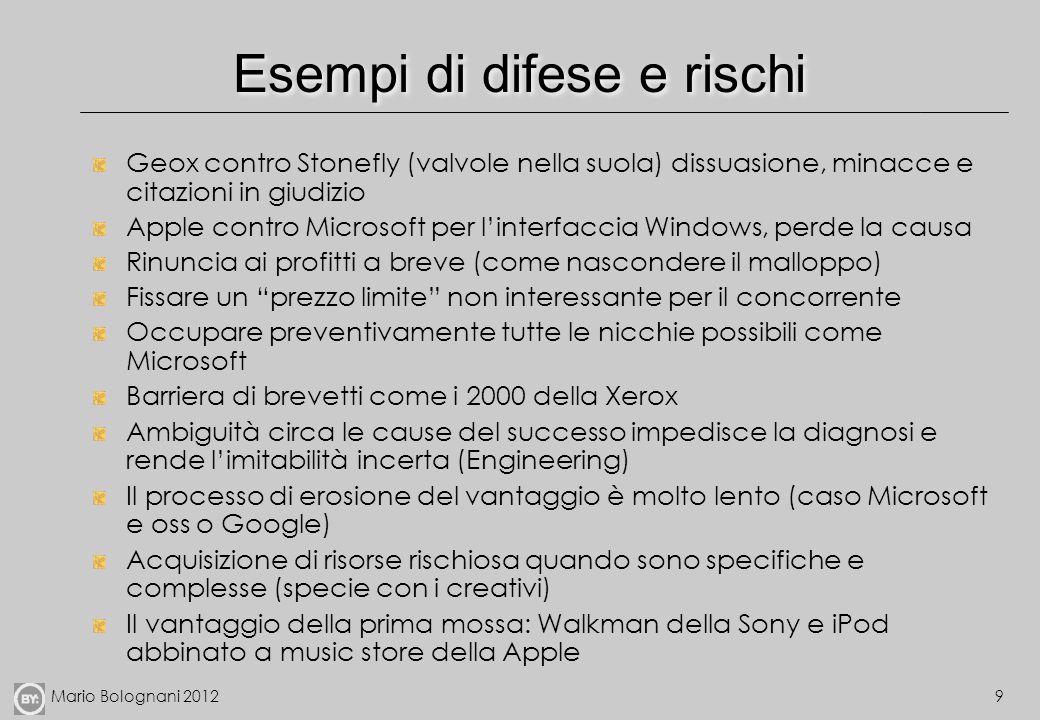 Mario Bolognani 20129 Esempi di difese e rischi Geox contro Stonefly (valvole nella suola) dissuasione, minacce e citazioni in giudizio Apple contro M