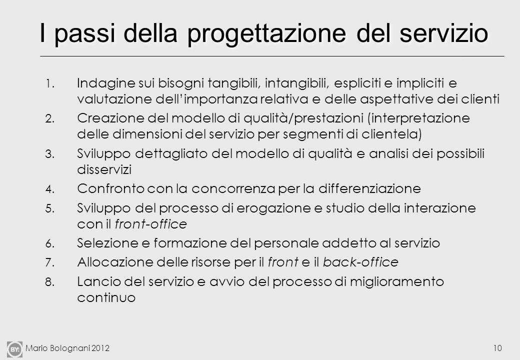 Mario Bolognani 201210 I passi della progettazione del servizio 1. Indagine sui bisogni tangibili, intangibili, espliciti e impliciti e valutazione de