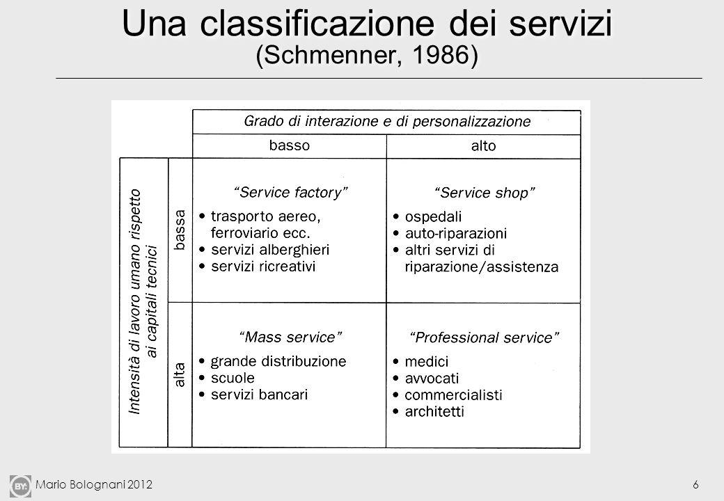 Mario Bolognani 20126 Una classificazione dei servizi (Schmenner, 1986)