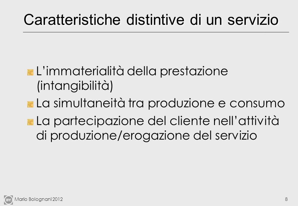 Mario Bolognani 20128 Caratteristiche distintive di un servizio Limmaterialità della prestazione (intangibilità) La simultaneità tra produzione e cons
