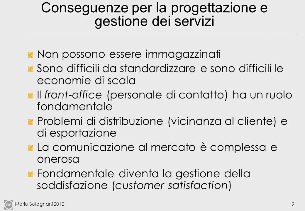 Mario Bolognani 20129 Conseguenze per la progettazione e gestione dei servizi Non possono essere immagazzinati Sono difficili da standardizzare e sono
