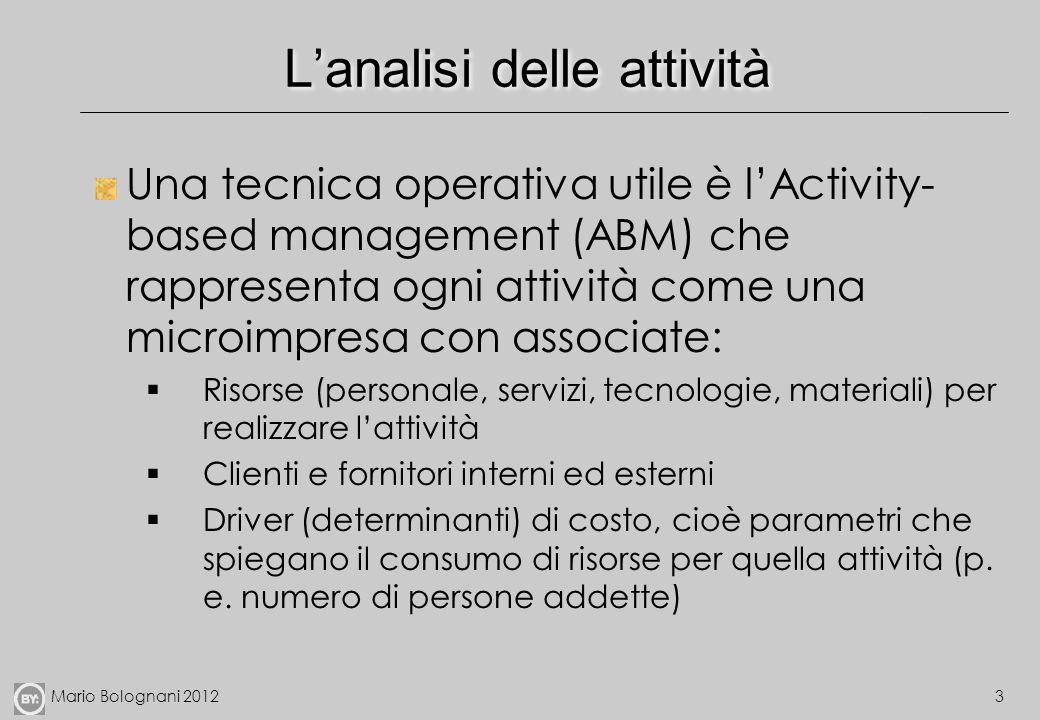 Mario Bolognani 20123 Lanalisi delle attività Una tecnica operativa utile è lActivity- based management (ABM) che rappresenta ogni attività come una m