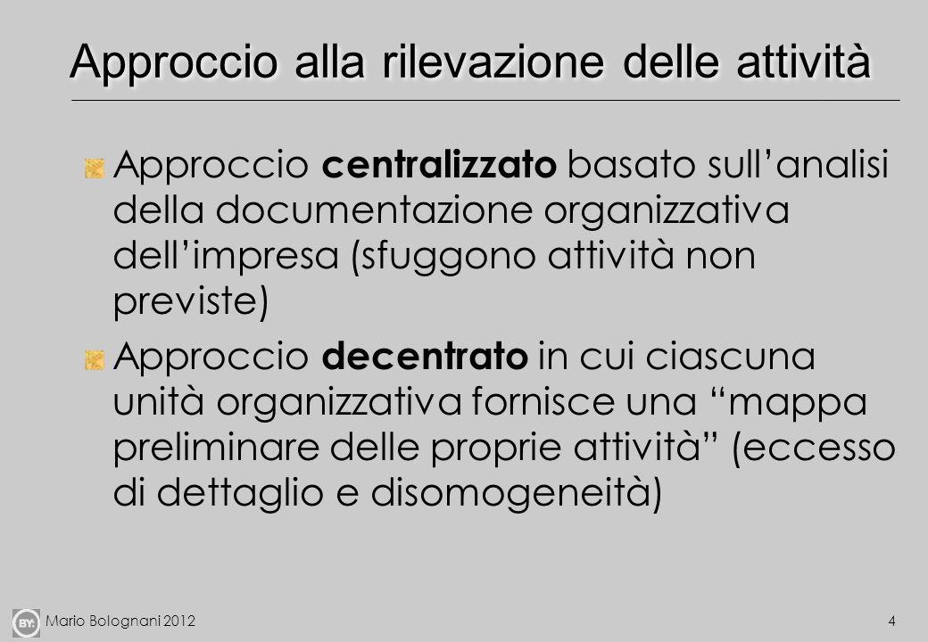 Mario Bolognani 20124 Approccio alla rilevazione delle attività Approccio centralizzato basato sullanalisi della documentazione organizzativa dellimpr