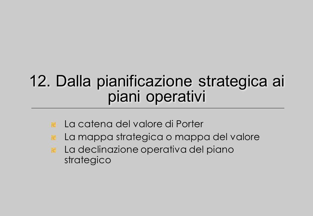 12. Dalla pianificazione strategica ai piani operativi La catena del valore di Porter La mappa strategica o mappa del valore La declinazione operativa