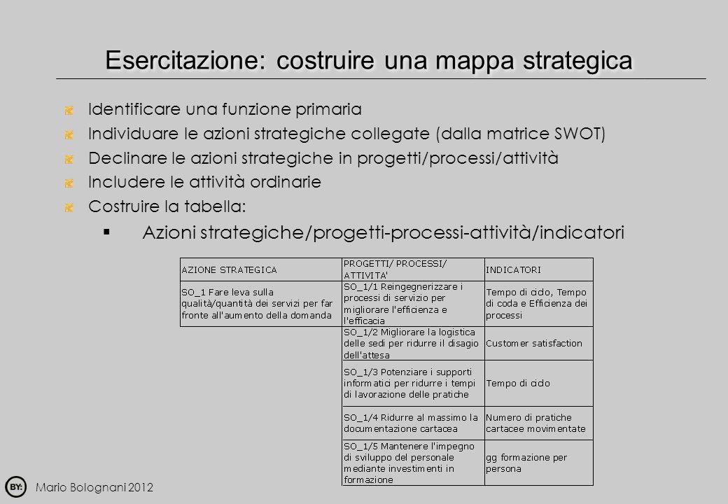 Mario Bolognani 2012 Esercitazione: costruire una mappa strategica Identificare una funzione primaria Individuare le azioni strategiche collegate (dal