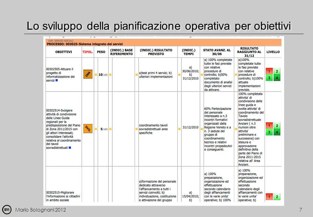 Mario Bolognani 20127 Lo sviluppo della pianificazione operativa per obiettivi