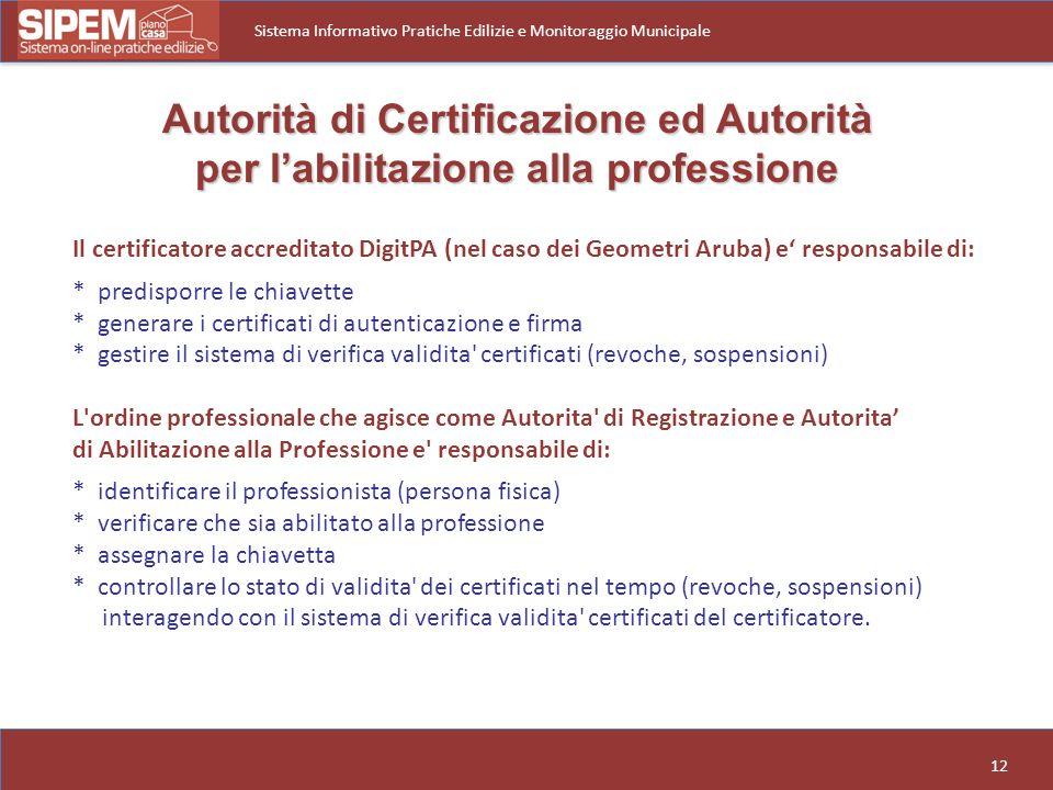 12 Sistema Informativo Pratiche Edilizie e Monitoraggio Municipale Il certificatore accreditato DigitPA (nel caso dei Geometri Aruba) e responsabile d