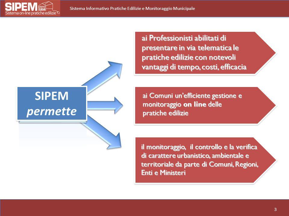 3 Sistema Informativo Pratiche Edilizie e Monitoraggio Municipale ai Comuni unefficiente gestione e monitoraggio on line delle pratiche edilizie il mo