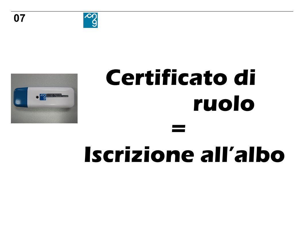 Certificato di ruolo = Iscrizione allalbo 07