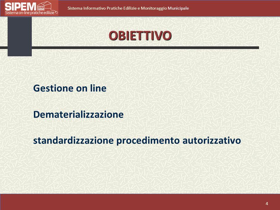 4 Sistema Informativo Pratiche Edilizie e Monitoraggio Municipale Gestione on line Dematerializzazione standardizzazione procedimento autorizzativo OBIETTIVO