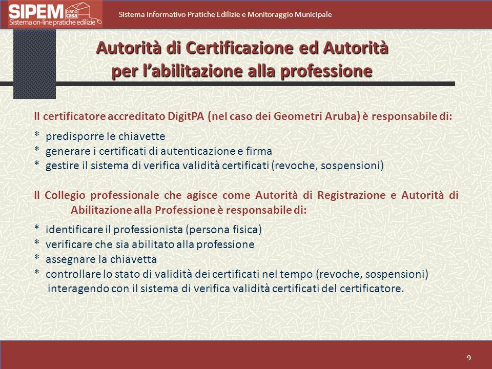 9 Sistema Informativo Pratiche Edilizie e Monitoraggio Municipale Il certificatore accreditato DigitPA (nel caso dei Geometri Aruba) è responsabile di: * predisporre le chiavette * generare i certificati di autenticazione e firma * gestire il sistema di verifica validità certificati (revoche, sospensioni) Il Collegio professionale che agisce come Autorità di Registrazione e Autorità di Abilitazione alla Professione è responsabile di: * identificare il professionista (persona fisica) * verificare che sia abilitato alla professione * assegnare la chiavetta * controllare lo stato di validità dei certificati nel tempo (revoche, sospensioni) interagendo con il sistema di verifica validità certificati del certificatore.