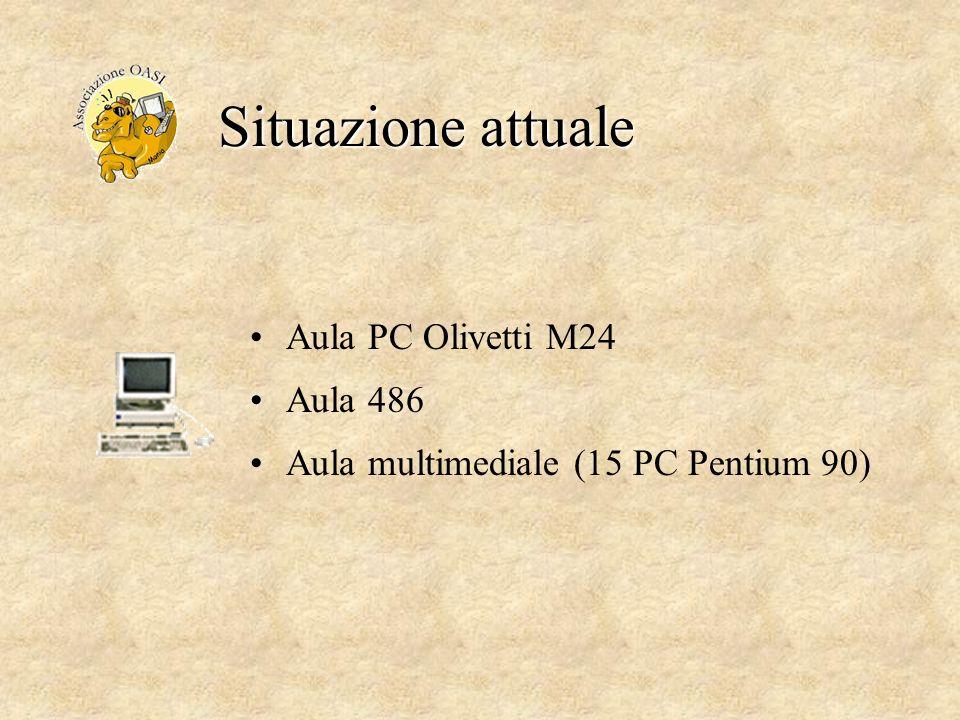 Situazione attuale Aula PC Olivetti M24 Aula 486 Aula multimediale (15 PC Pentium 90)