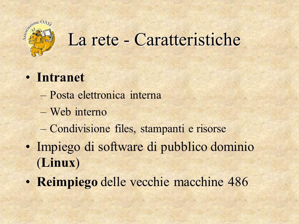 La rete - Caratteristiche Intranet –Posta elettronica interna –Web interno –Condivisione files, stampanti e risorse Impiego di software di pubblico do