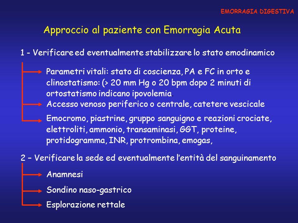 EMORRAGIA DIGESTIVA Approccio al paziente con Emorragia Acuta 2 – Verificare la sede ed eventualmente lentità del sanguinamento 1 - Verificare ed even