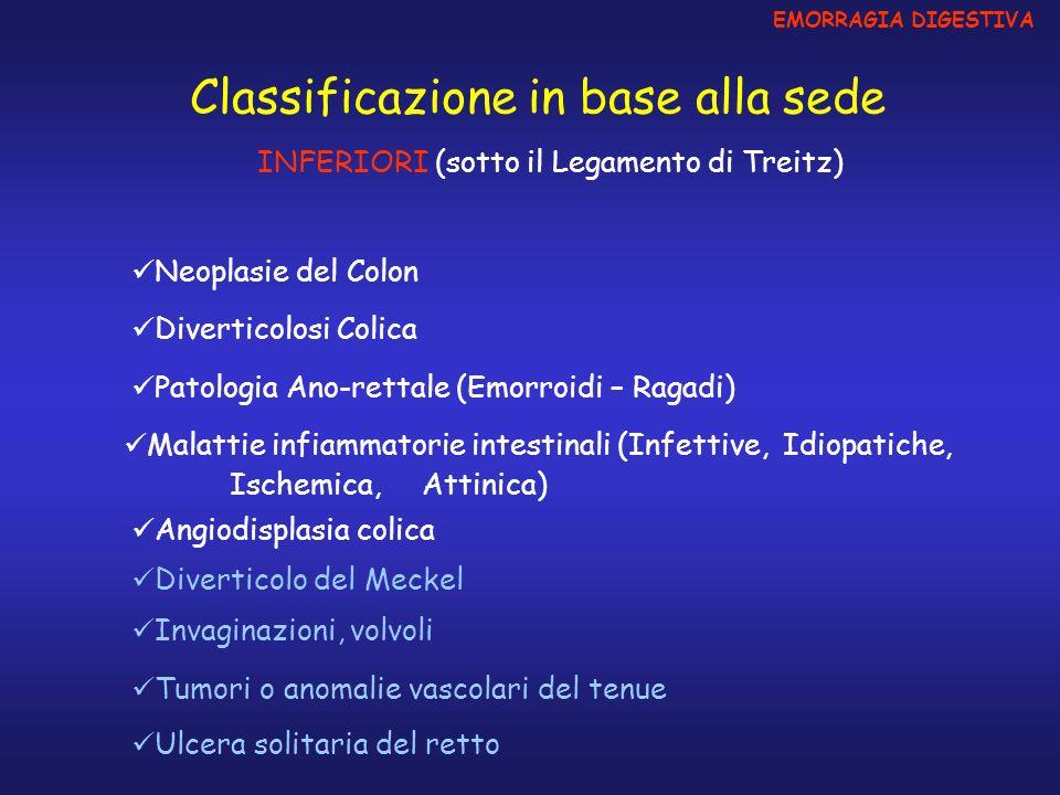 EMORRAGIA DIGESTIVA Classificazione in base alla sede Neoplasie del Colon Patologia Ano-rettale (Emorroidi – Ragadi) Malattie infiammatorie intestinal