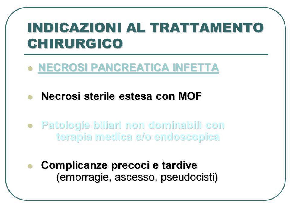 INDICAZIONI AL TRATTAMENTO CHIRURGICO NECROSI PANCREATICA INFETTA NECROSI PANCREATICA INFETTA Necrosi sterile estesa con MOF Necrosi sterile estesa co