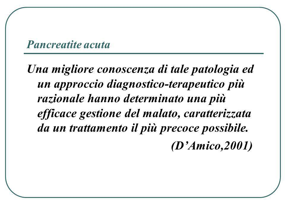 PANCREATITE ACUTA Trattamento MEDICO MEDICO Terapia di Supporto Terapia di Supporto Terapia Intensiva Terapia Intensiva Terapia Specifica Terapia Specifica CHIRURGICO CHIRURGICO Bonifica della via biliare Bonifica della via biliare Complicanze Complicanze