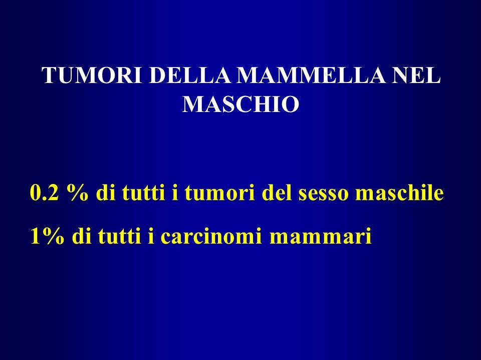 TUMORI DELLA MAMMELLA NEL MASCHIO 0.2 % di tutti i tumori del sesso maschile 1% di tutti i carcinomi mammari