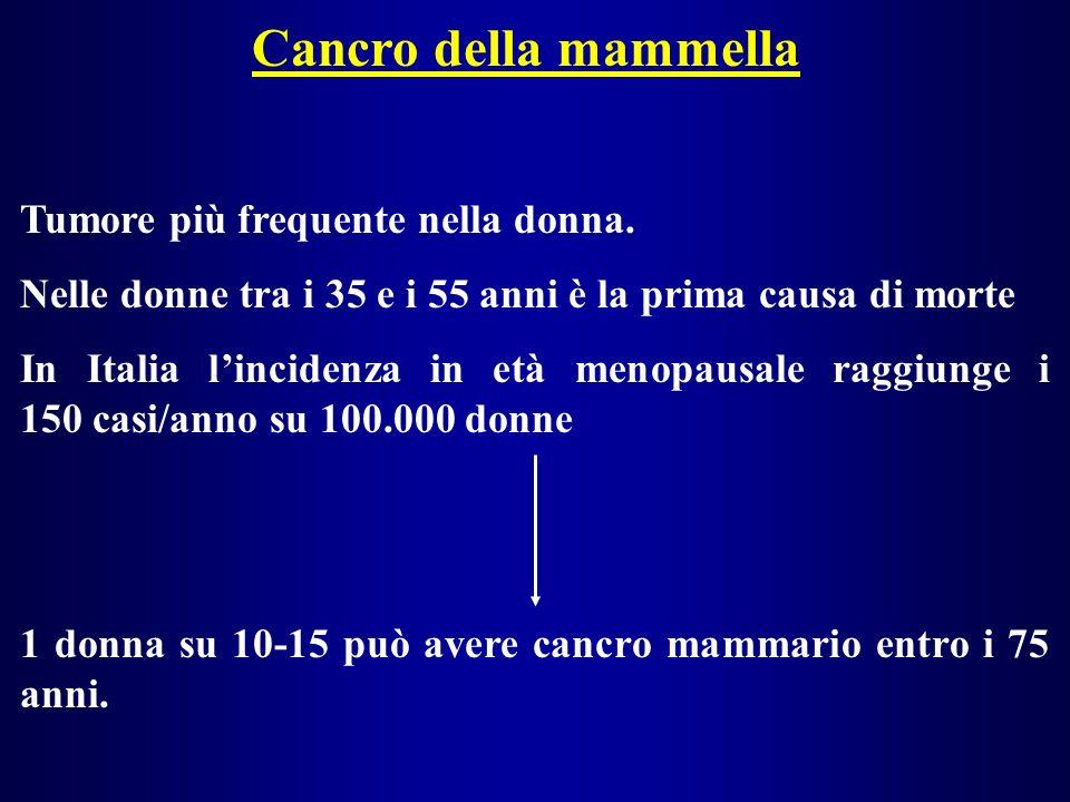 Cancro della mammella Tumore più frequente nella donna.