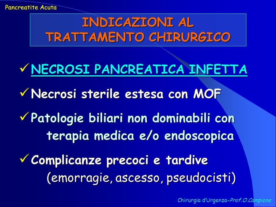 NECROSI PANCREATICA INFETTA NECROSI PANCREATICA INFETTA Necrosi sterile estesa con MOF Necrosi sterile estesa con MOF Patologie biliari non dominabili