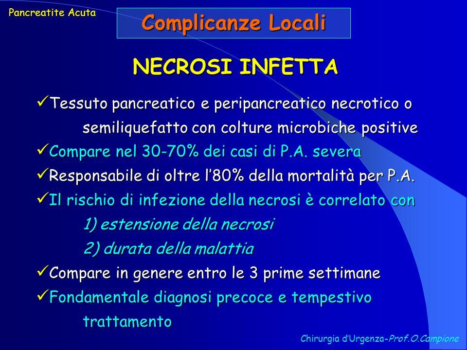 Pancreatite Acuta Complicanze Locali NECROSI INFETTA Tessuto pancreatico e peripancreatico necrotico o semiliquefatto con colture microbiche positive