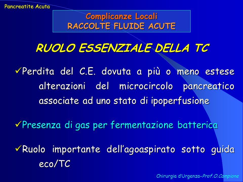 Chirurgia dUrgenza-Prof.O.Campione Pancreatite Acuta Complicanze Locali RACCOLTE FLUIDE ACUTE Perdita del C.E. dovuta a più o meno estese alterazioni