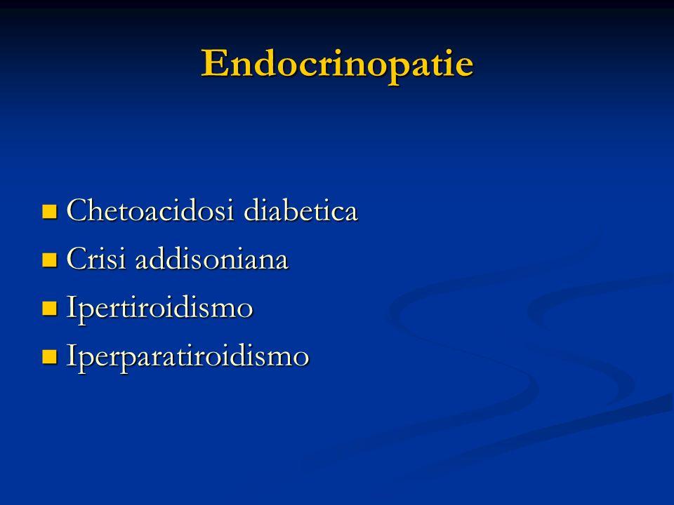 Endocrinopatie Chetoacidosi diabetica Chetoacidosi diabetica Crisi addisoniana Crisi addisoniana Ipertiroidismo Ipertiroidismo Iperparatiroidismo Iper