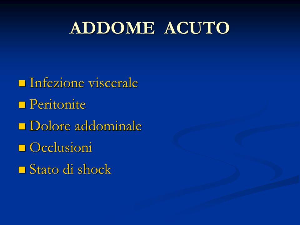 ADDOME ACUTO Infezione viscerale Infezione viscerale Peritonite Peritonite Dolore addominale Dolore addominale Occlusioni Occlusioni Stato di shock St