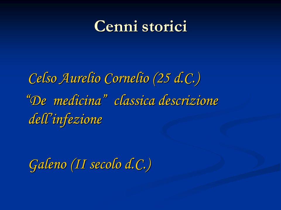 Cenni storici Celso Aurelio Cornelio (25 d.C.) Celso Aurelio Cornelio (25 d.C.) De medicina classica descrizione dellinfezione De medicina classica de