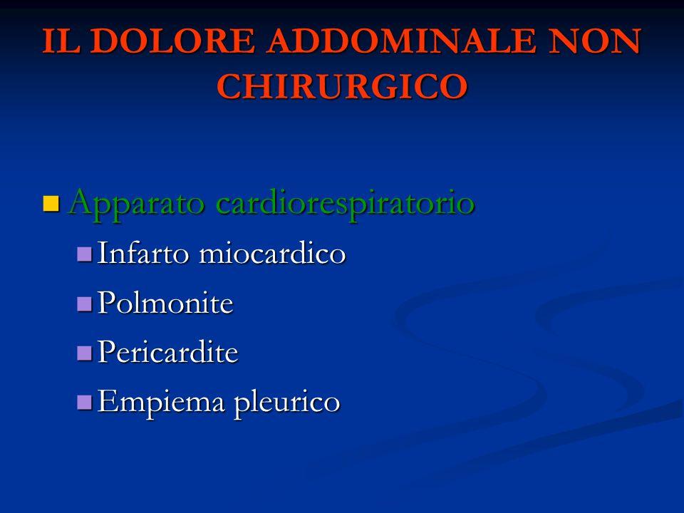 IL DOLORE ADDOMINALE NON CHIRURGICO Apparato cardiorespiratorio Apparato cardiorespiratorio Infarto miocardico Infarto miocardico Polmonite Polmonite