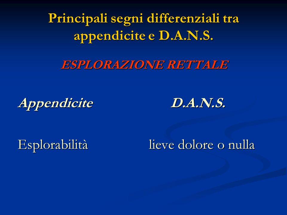 Principali segni differenziali tra appendicite e D.A.N.S. ESPLORAZIONE RETTALE Appendicite D.A.N.S. Esplorabilità lieve dolore o nulla
