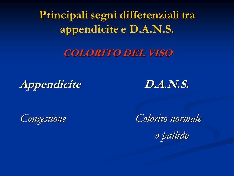 Principali segni differenziali tra appendicite e D.A.N.S. COLORITO DEL VISO Appendicite D.A.N.S. Appendicite D.A.N.S. Congestione Colorito normale Con