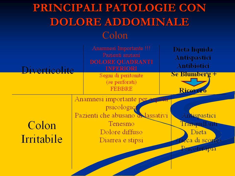PRINCIPALI PATOLOGIE CON DOLORE ADDOMINALE Colon