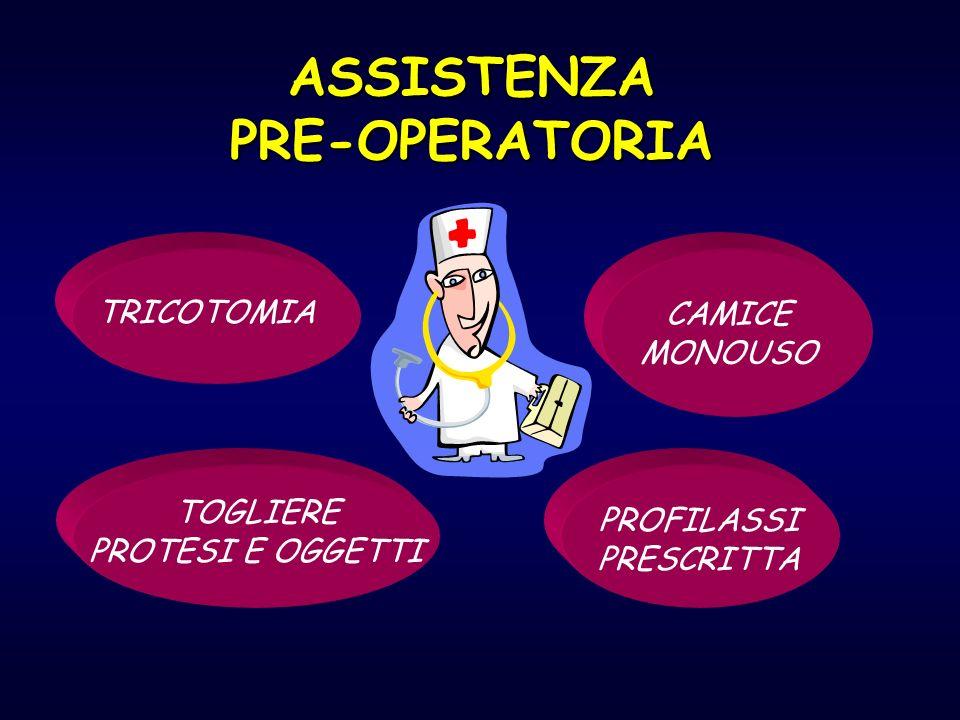 ASSISTENZA PRE-OPERATORIA TRICOTOMIA CAMICE MONOUSO PROFILASSI PRESCRITTA TOGLIERE PROTESI E OGGETTI