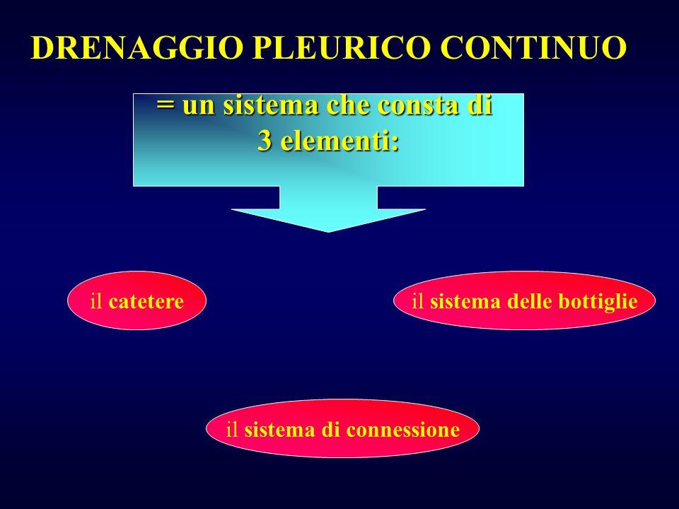 DRENAGGIO PLEURICO CONTINUO = un sistema che consta di 3 elementi: il catetereil sistema delle bottiglie il sistema di connessione
