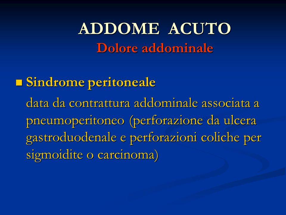 ADDOME ACUTO Dolore addominale Sindrome peritoneale Sindrome peritoneale data da contrattura addominale associata a pneumoperitoneo (perforazione da ulcera gastroduodenale e perforazioni coliche per sigmoidite o carcinoma) data da contrattura addominale associata a pneumoperitoneo (perforazione da ulcera gastroduodenale e perforazioni coliche per sigmoidite o carcinoma)