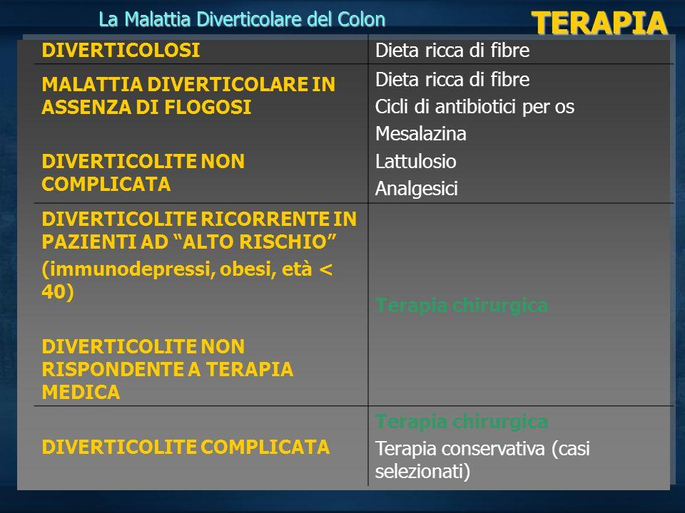 TERAPIA La Malattia Diverticolare del Colon DIVERTICOLOSIDieta ricca di fibre MALATTIA DIVERTICOLARE IN ASSENZA DI FLOGOSI DIVERTICOLITE NON COMPLICAT