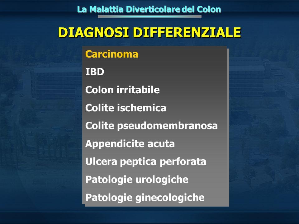 La Malattia Diverticolare del Colon Carcinoma IBD Colon irritabile Colite ischemica Colite pseudomembranosa Appendicite acuta Ulcera peptica perforata