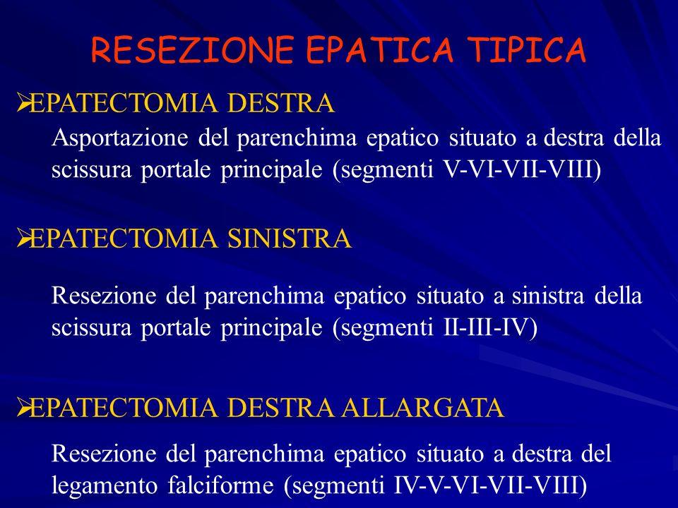 RESEZIONE EPATICA TIPICA EPATECTOMIA DESTRA EPATECTOMIA SINISTRA EPATECTOMIA DESTRA ALLARGATA Asportazione del parenchima epatico situato a destra del