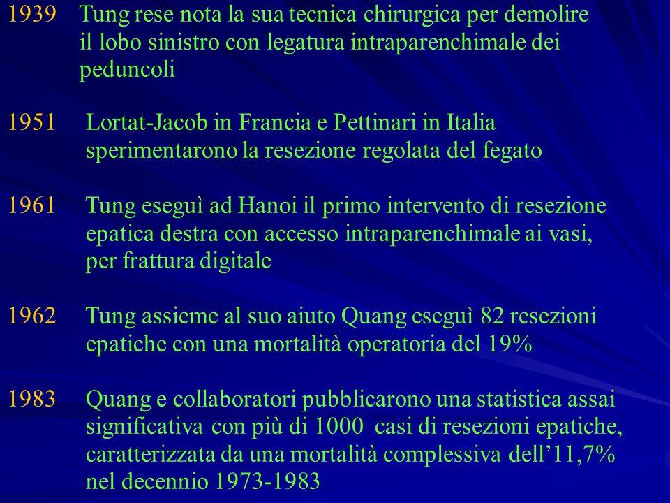 1939 Tung rese nota la sua tecnica chirurgica per demolire il lobo sinistro con legatura intraparenchimale dei peduncoli 1951 Lortat-Jacob in Francia