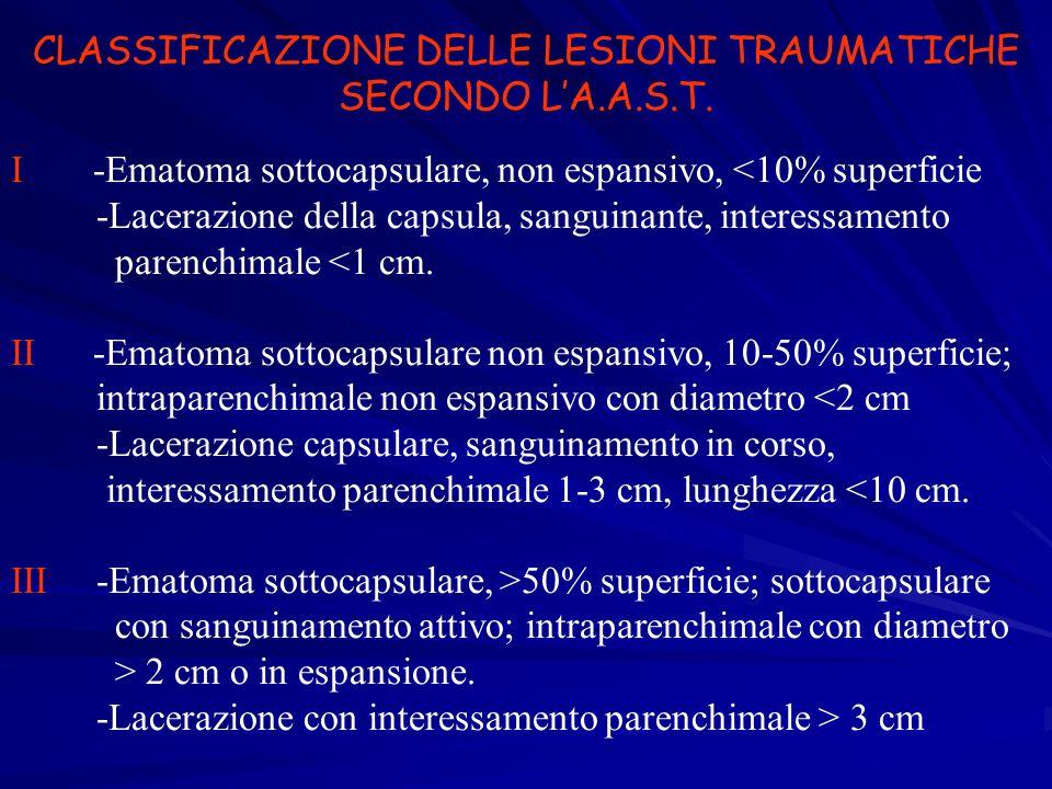 IV -Ematoma intraparenchimale rotto con sanguinamento attivo -Lacerazione con distruzione parenchimale che interessa il 25-50% del lobo epatico V -Ematoma con distruzione parenchimale interessante > 50% lobo epatico -Lacerazione con lesioni venose periepatiche VI -Avulsione epatica