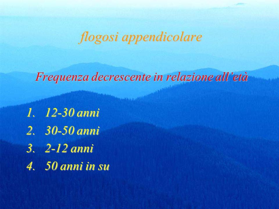 flogosi appendicolare flogosi appendicolare Frequenza decrescente in relazione alletà 1.12-30 anni 2.30-50 anni 3.2-12 anni 4.50 anni in su