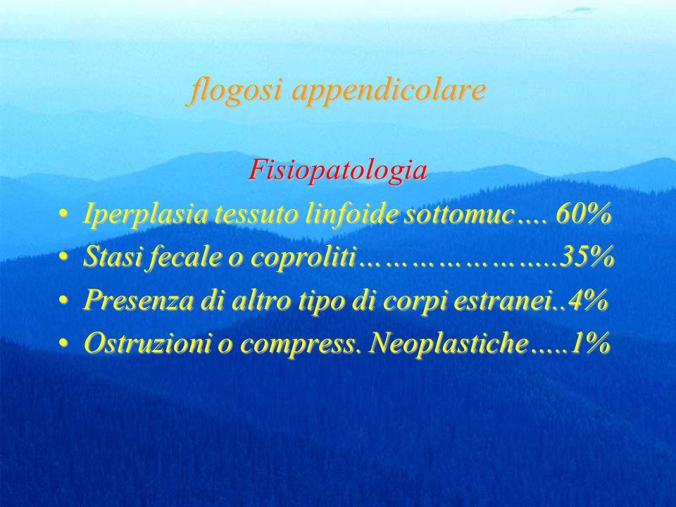 flogosi appendicolare Fisiopatologia Iperplasia tessuto linfoide sottomuc….