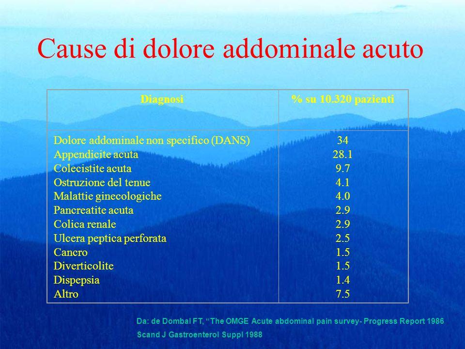 Cause di dolore addominale acuto Diagnosi% su 10.320 pazienti Dolore addominale non specifico (DANS) Appendicite acuta Colecistite acuta Ostruzione del tenue Malattie ginecologiche Pancreatite acuta Colica renale Ulcera peptica perforata Cancro Diverticolite Dispepsia Altro 34 28.1 9.7 4.1 4.0 2.9 2.5 1.5 1.4 7.5 Da: de Dombal FT, The OMGE Acute abdominal pain survey- Progress Report 1986 Scand J Gastroenterol Suppl 1988