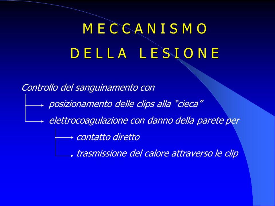 M E C C A N I S M O D E L L A L E S I O N E Controllo del sanguinamento con posizionamento delle clips alla cieca elettrocoagulazione con danno della parete per contatto diretto trasmissione del calore attraverso le clip